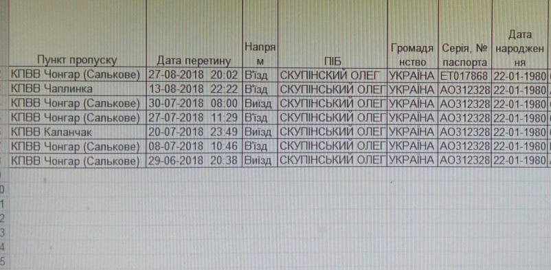Олег Скупинский - пересечение границы с аннексированным путинской россией Крымом