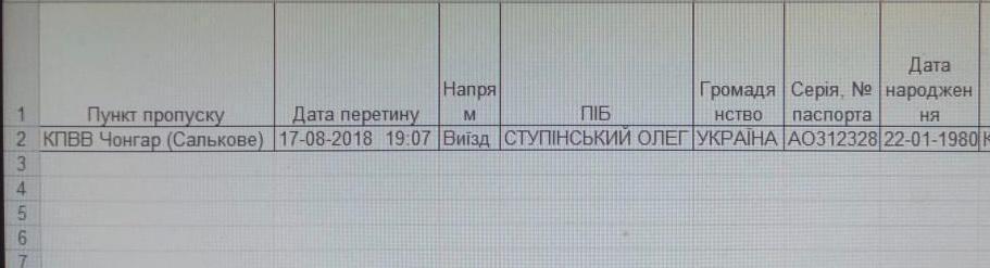 Олег Скупинский ресечение границы с Крымом