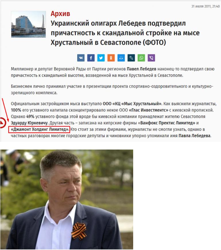 Андрей Пальчевский Павел Лебедев