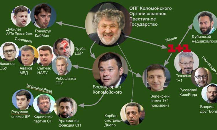 ОПГ Коломойского - власть, которую вы заслужили