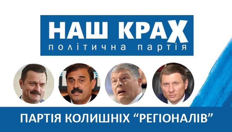 партія Наш Край